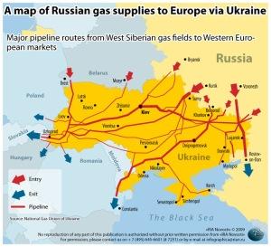 ucrainapipeline